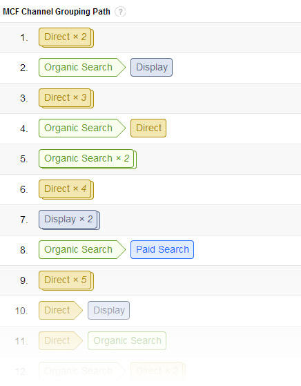 google-analytics-tips-top-conversion-paths
